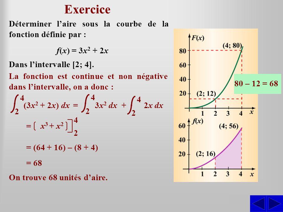 Exercice Déterminer l'aire sous la courbe de la fonction définie par : f(x) = 3x2 + 2x. Dans l'intervalle [2; 4].